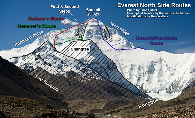 Everest North Side Climbing Routes