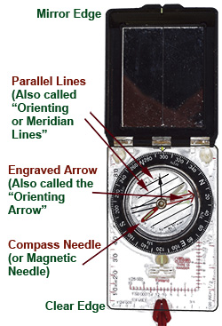Compass Parts: Parallel Lines