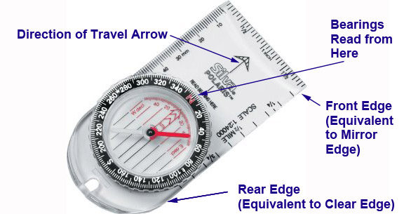 Plate Compass